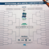 Six Tips to Help You Succeed in Your March Madness Bracket Pool