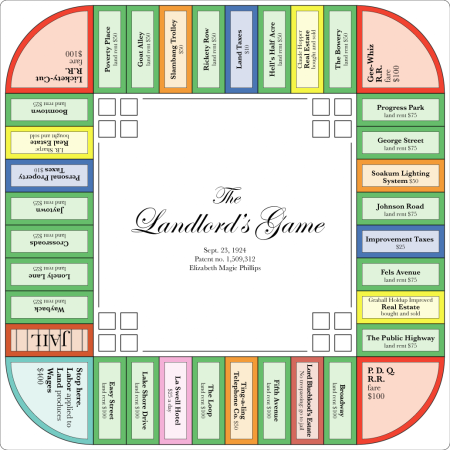 "Board based off of Elizabeth Magie's game ""The Landlord's Game."""